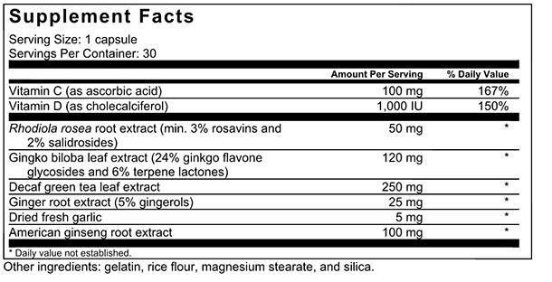 5G Male Ingredients
