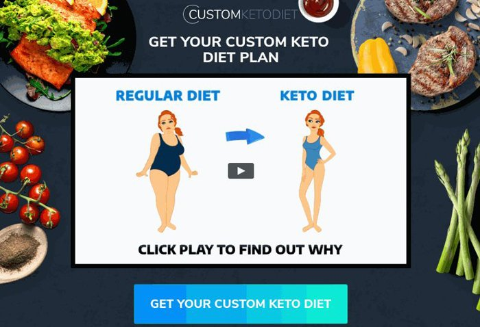 Amazon Prime Day  Plan Custom Keto Diet