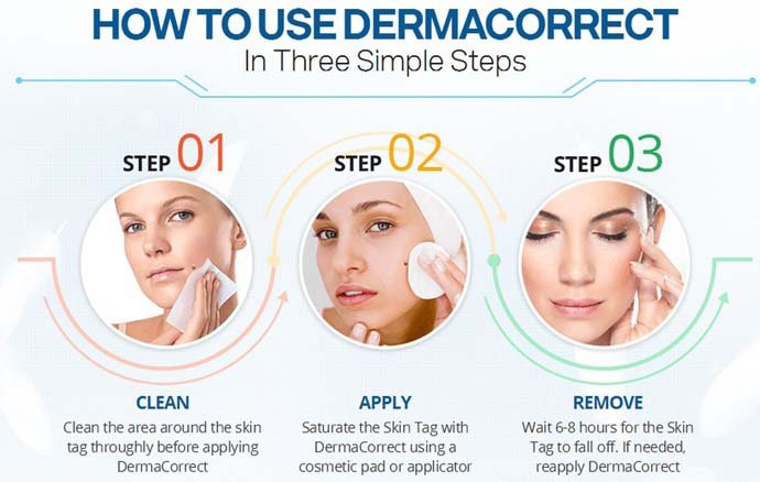 Derma Correct works