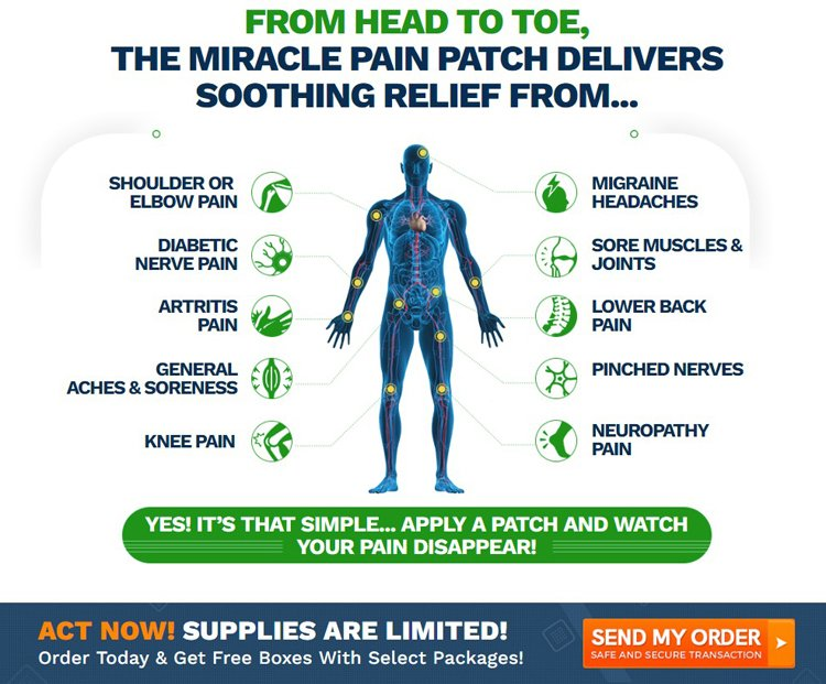 CBD Miracle Pain Patch Review