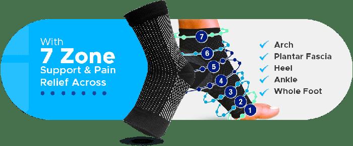 Compressa Socks reviews