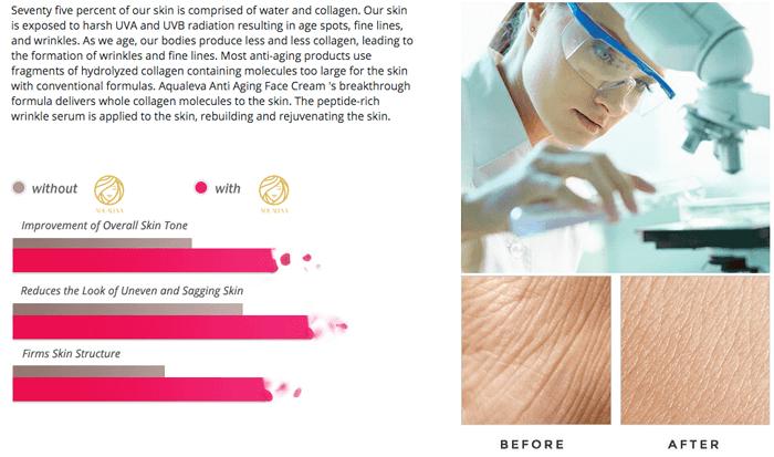 aqualeva face cream review