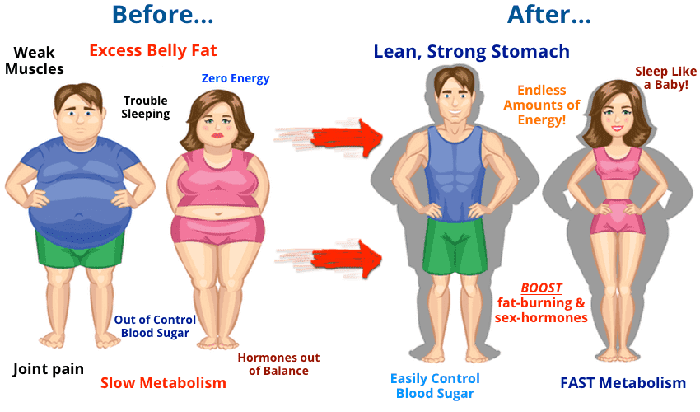 The Fat Burning Kitchen Result