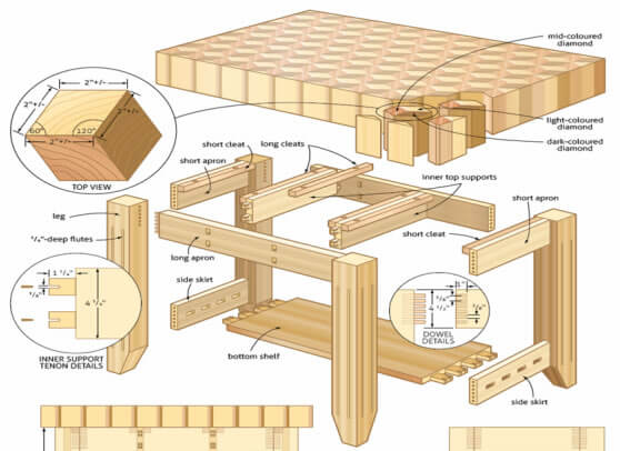 Ted's Woodworking plan