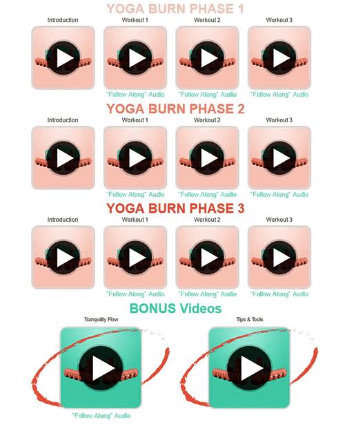 yoga burn system