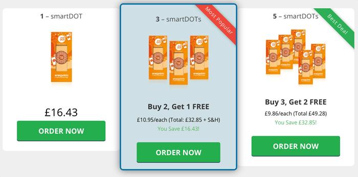 smartdots price